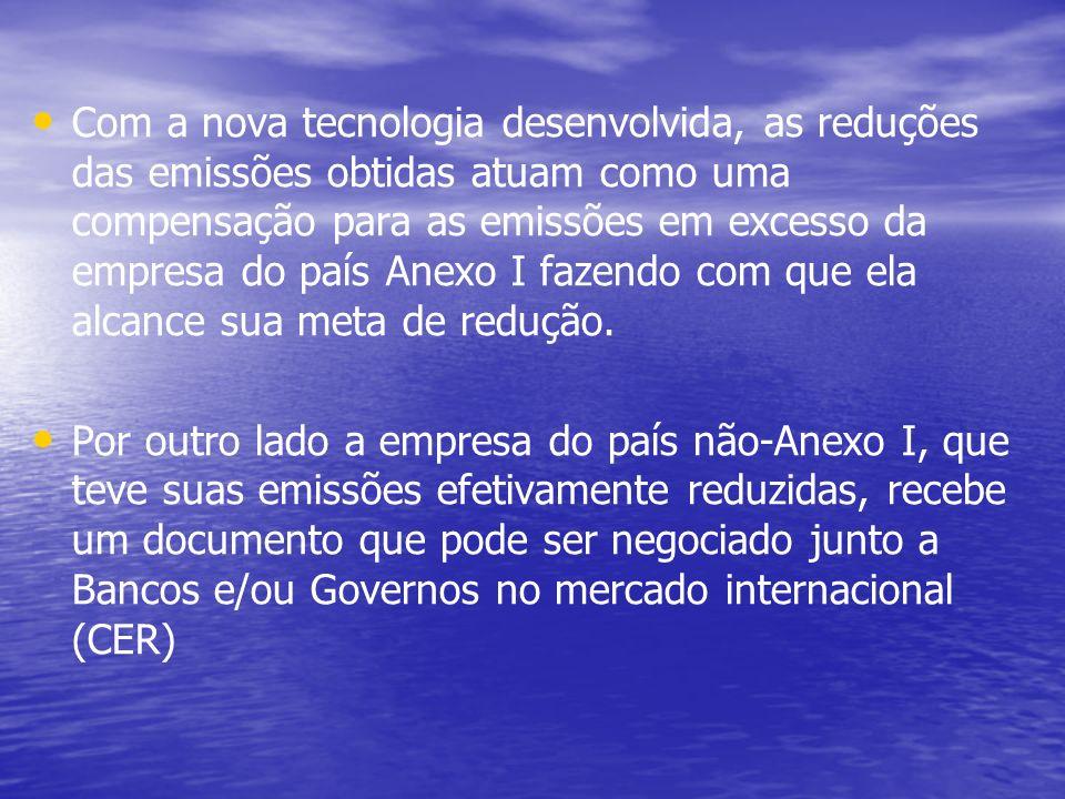 Com a nova tecnologia desenvolvida, as reduções das emissões obtidas atuam como uma compensação para as emissões em excesso da empresa do país Anexo I fazendo com que ela alcance sua meta de redução.