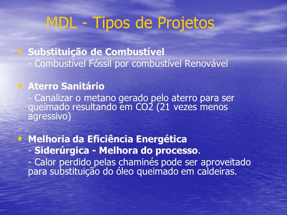 MDL - Tipos de Projetos Substituição de Combustível