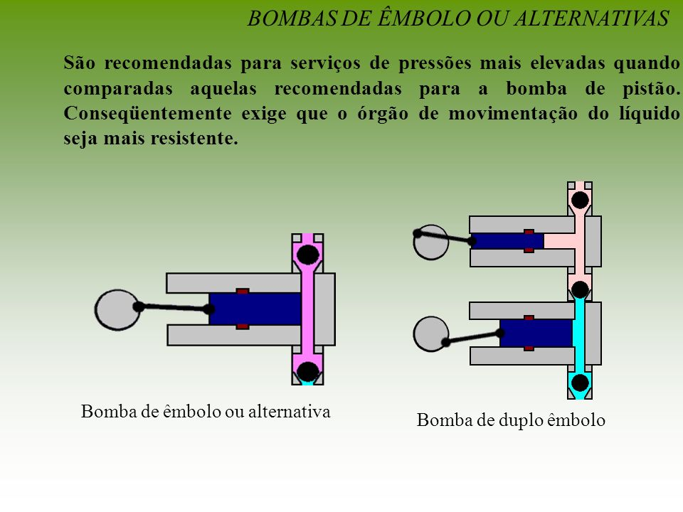 BOMBAS DE ÊMBOLO OU ALTERNATIVAS