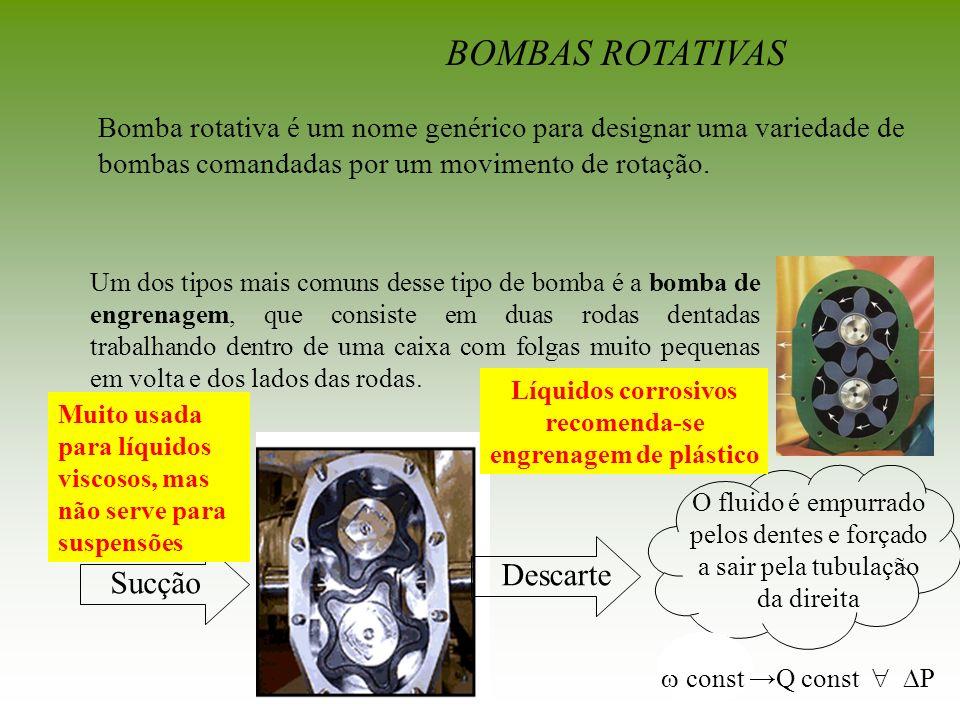 Líquidos corrosivos recomenda-se engrenagem de plástico