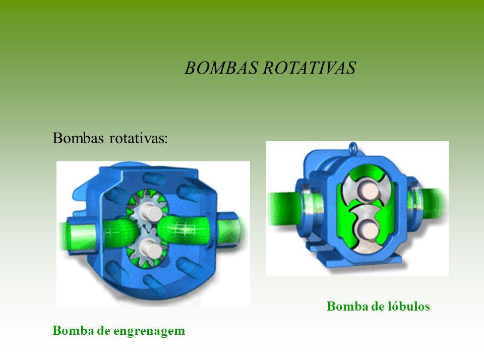 BOMBAS ROTATIVAS Bombas rotativas: Bomba de lóbulos