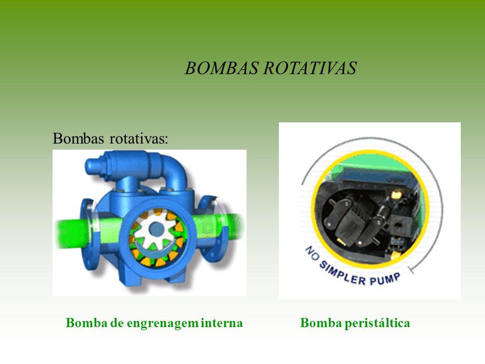 BOMBAS ROTATIVAS Bombas rotativas: Bomba peristáltica