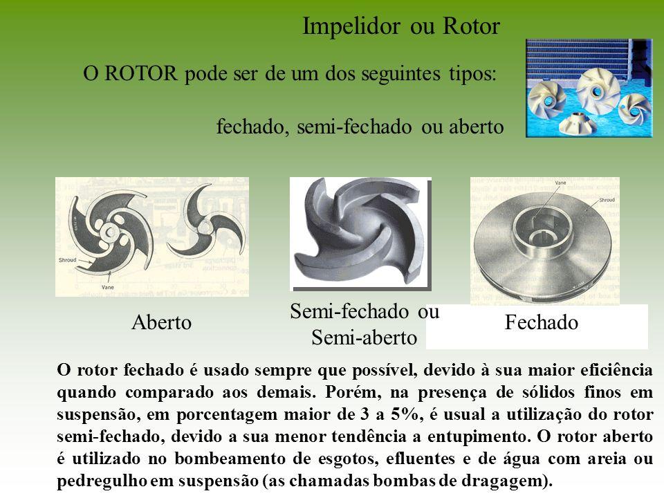 Impelidor ou Rotor O ROTOR pode ser de um dos seguintes tipos: