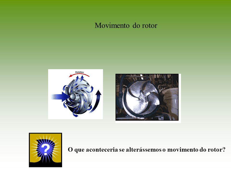 Movimento do rotor O que aconteceria se alterássemos o movimento do rotor