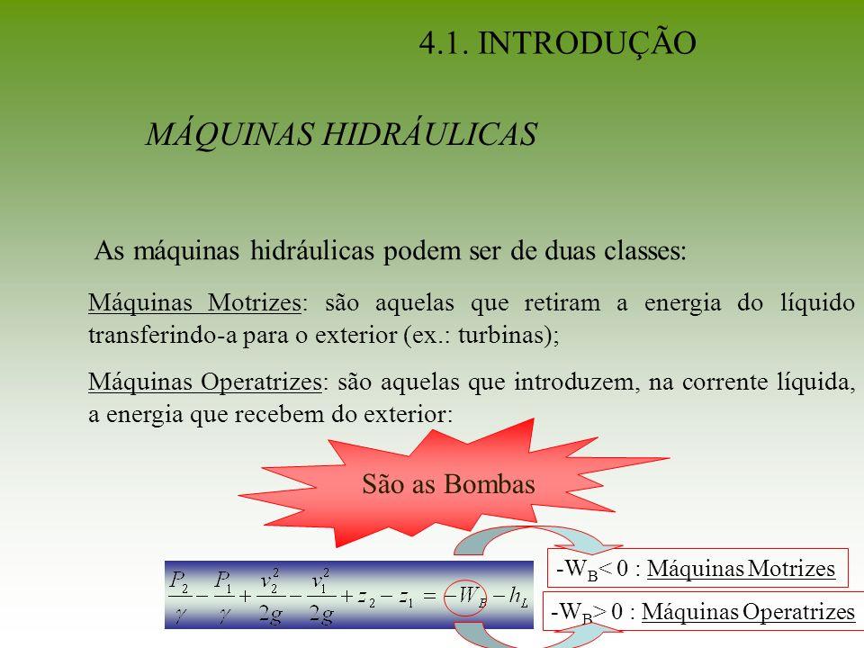 4.1. INTRODUÇÃO MÁQUINAS HIDRÁULICAS
