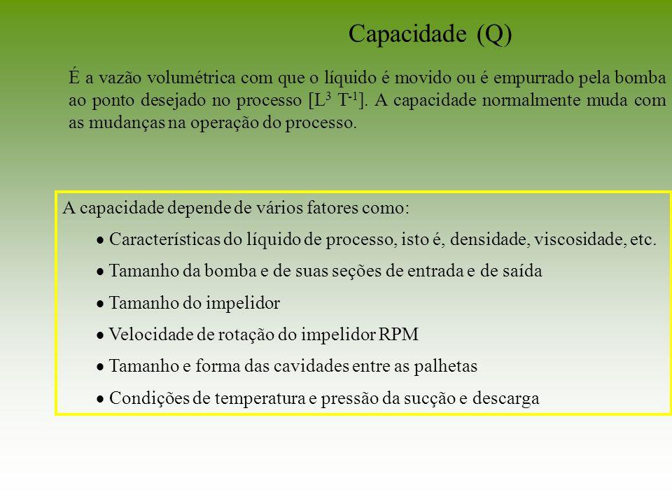 Capacidade (Q)