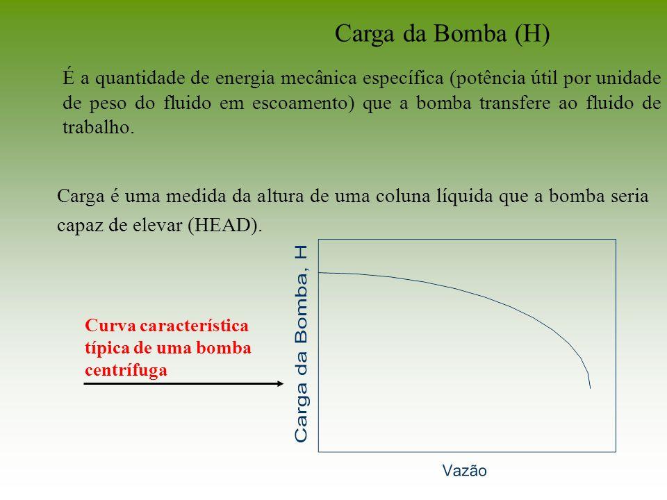 Carga da Bomba (H)