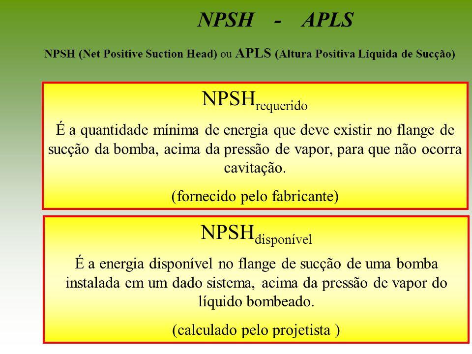 NPSH - APLS NPSHrequerido NPSHdisponível