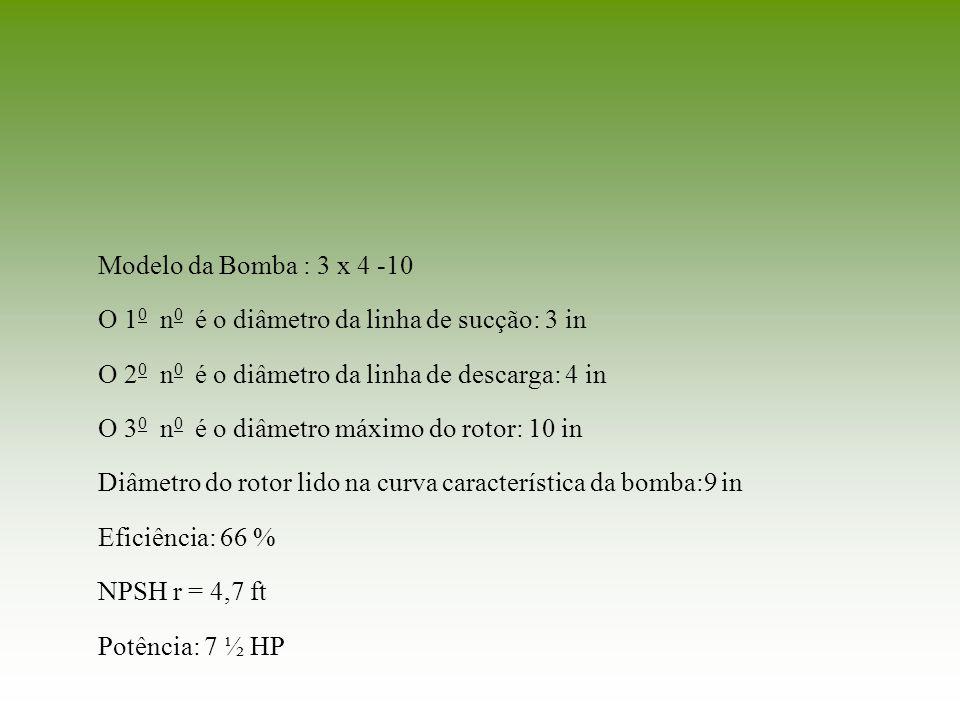 Modelo da Bomba : 3 x 4 -10 O 10 n0 é o diâmetro da linha de sucção: 3 in. O 20 n0 é o diâmetro da linha de descarga: 4 in.