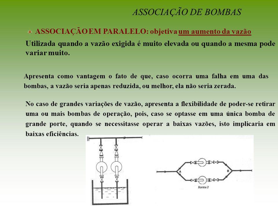ASSOCIAÇÃO DE BOMBAS ASSOCIAÇÃO EM PARALELO: objetiva um aumento da vazão.