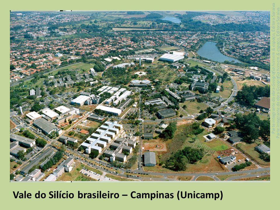 Vale do Silício brasileiro – Campinas (Unicamp)