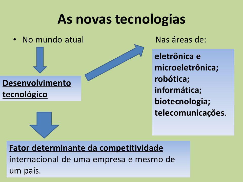 As novas tecnologias No mundo atual Nas áreas de: