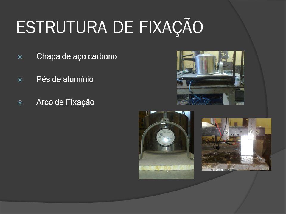 ESTRUTURA DE FIXAÇÃO Chapa de aço carbono Pés de alumínio