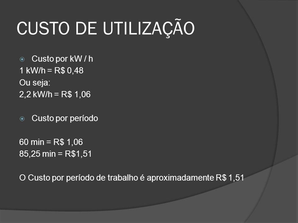 CUSTO DE UTILIZAÇÃO Custo por kW / h 1 kW/h = R$ 0,48 Ou seja: