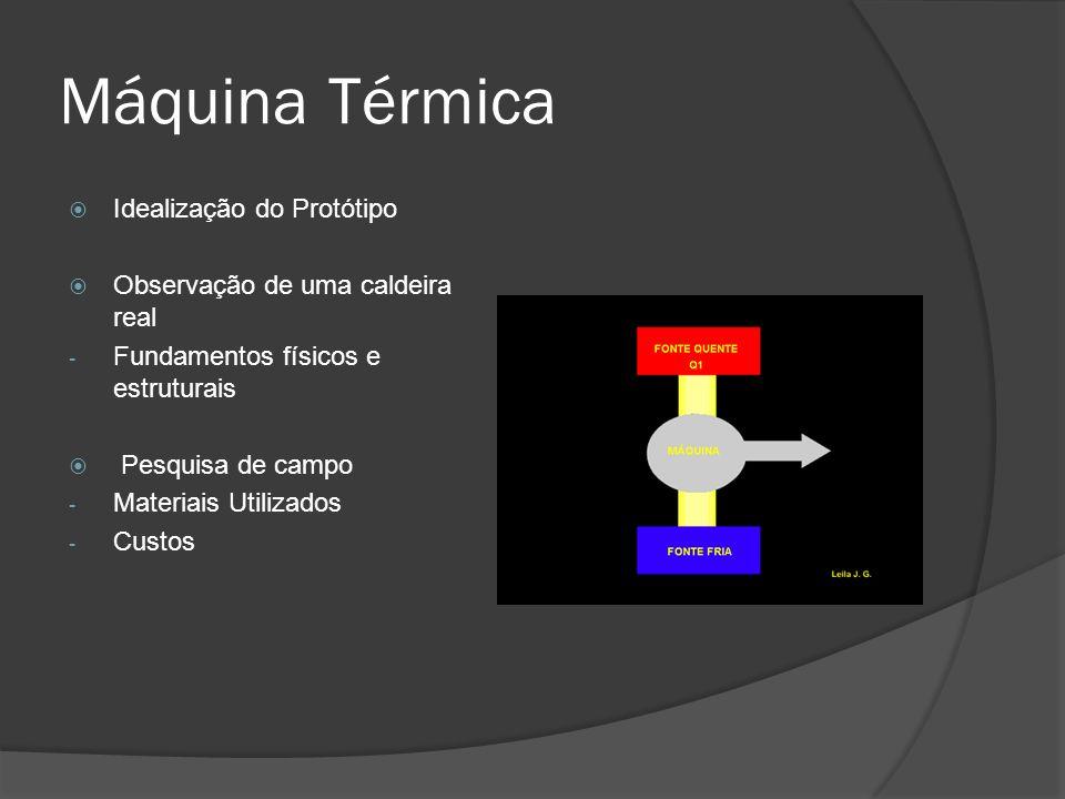 Máquina Térmica Idealização do Protótipo
