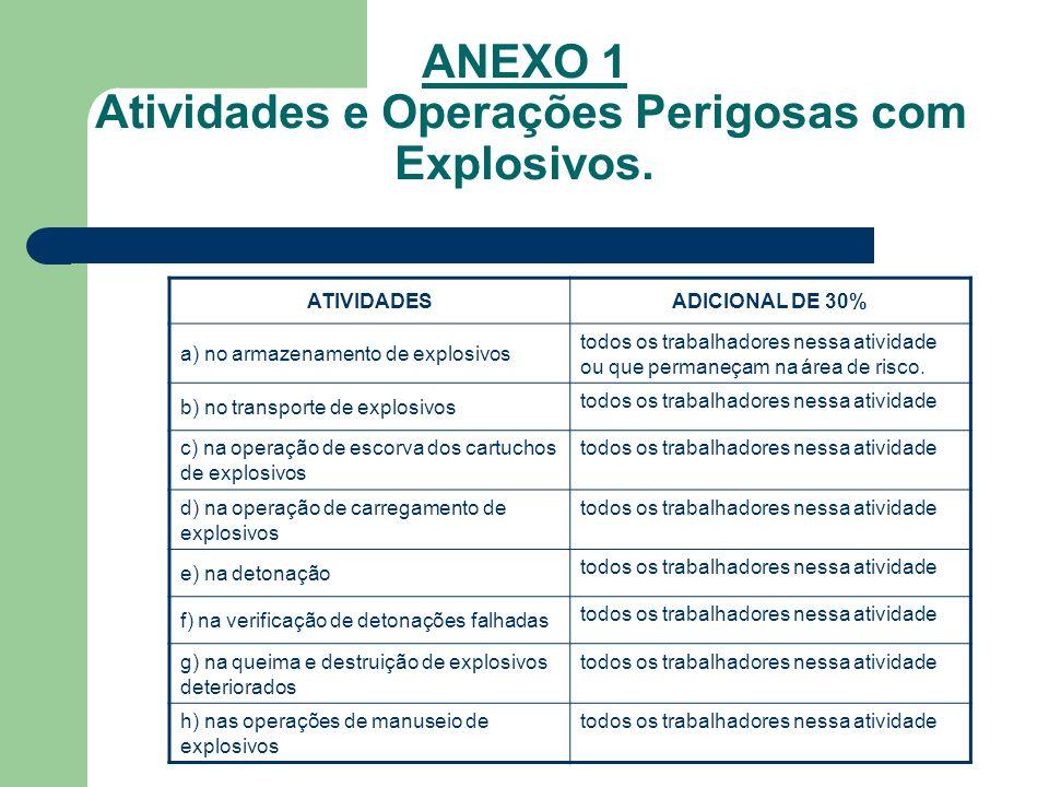 ANEXO 1 Atividades e Operações Perigosas com Explosivos.