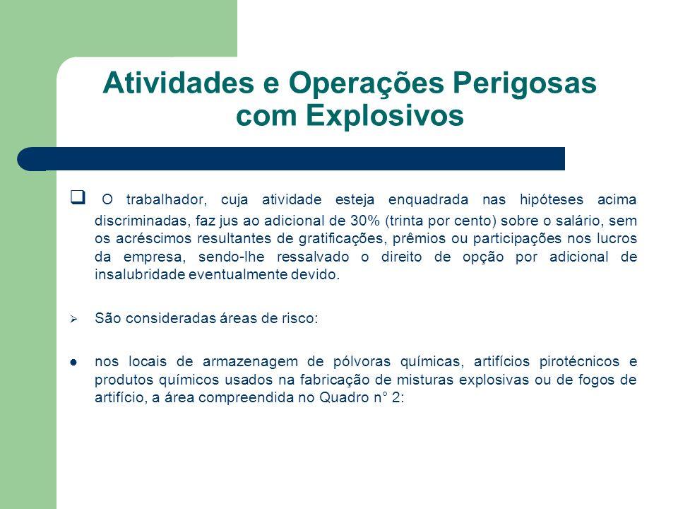 Atividades e Operações Perigosas com Explosivos