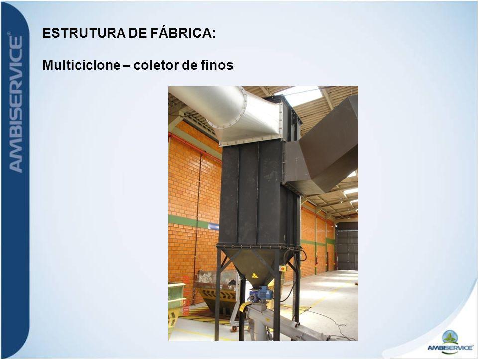 ESTRUTURA DE FÁBRICA: Multiciclone – coletor de finos