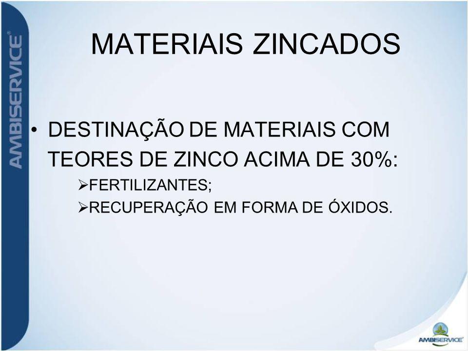 MATERIAIS ZINCADOS DESTINAÇÃO DE MATERIAIS COM