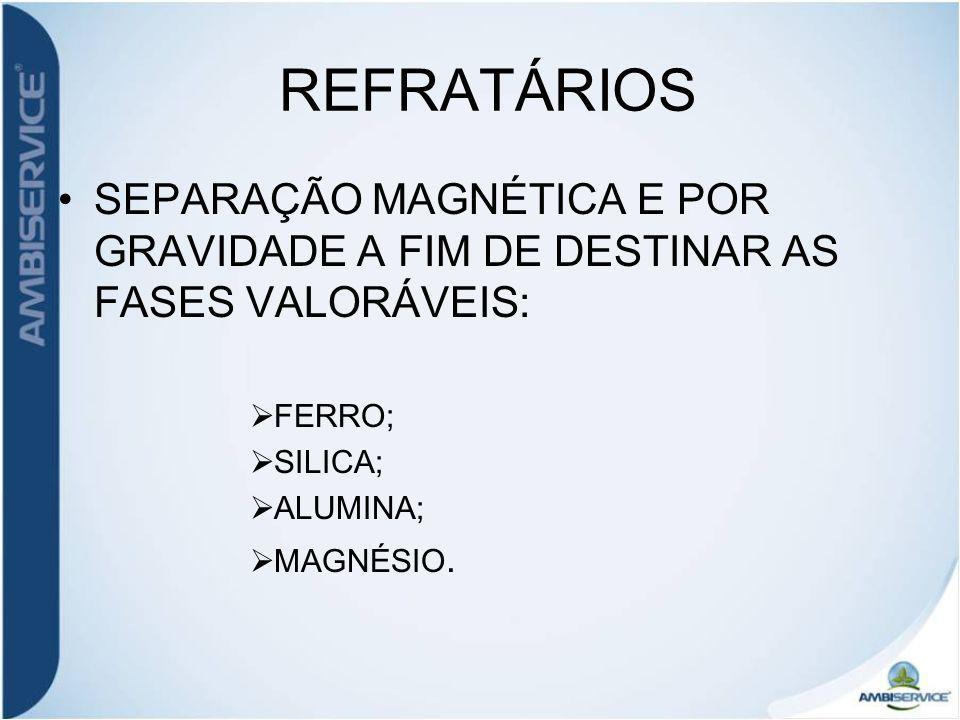 REFRATÁRIOS SEPARAÇÃO MAGNÉTICA E POR GRAVIDADE A FIM DE DESTINAR AS FASES VALORÁVEIS: FERRO; SILICA;