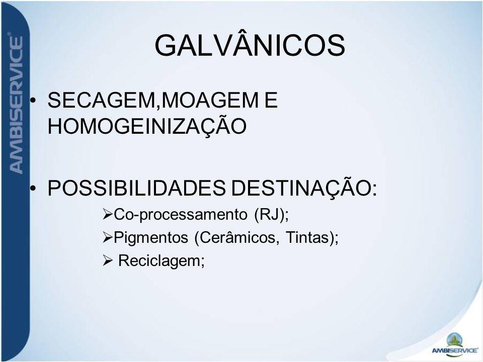 GALVÂNICOS SECAGEM,MOAGEM E HOMOGEINIZAÇÃO POSSIBILIDADES DESTINAÇÃO: