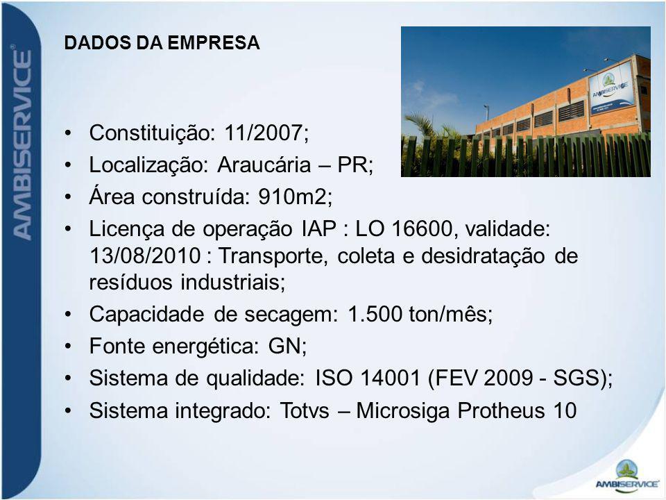 Localização: Araucária – PR; Área construída: 910m2;