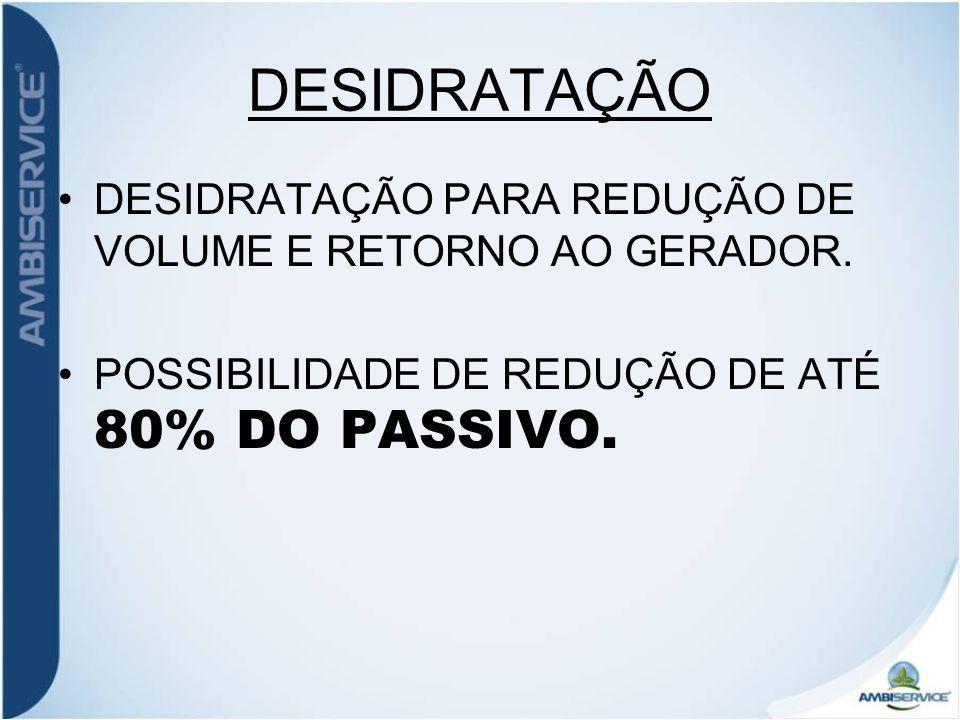 DESIDRATAÇÃO DESIDRATAÇÃO PARA REDUÇÃO DE VOLUME E RETORNO AO GERADOR.