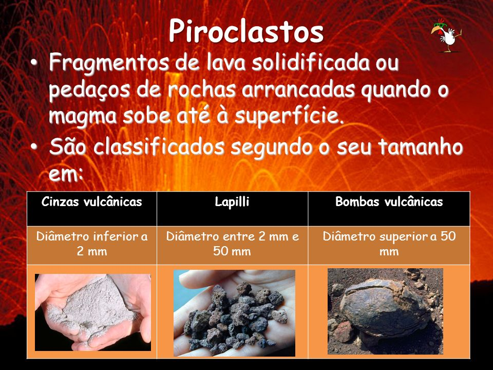 PiroclastosFragmentos de lava solidificada ou pedaços de rochas arrancadas quando o magma sobe até à superfície.