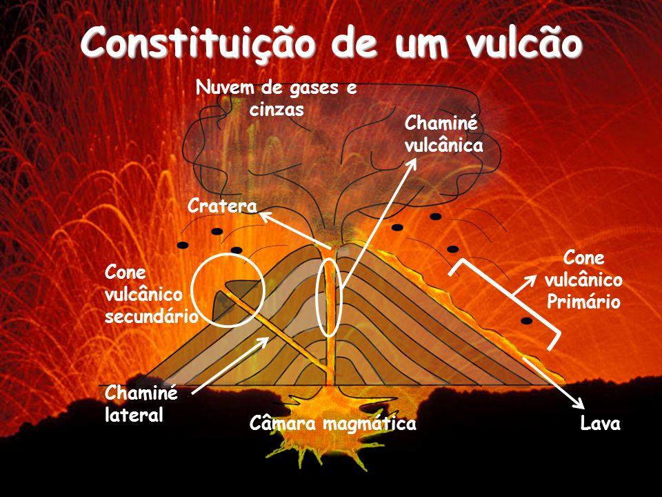 Constituição de um vulcão