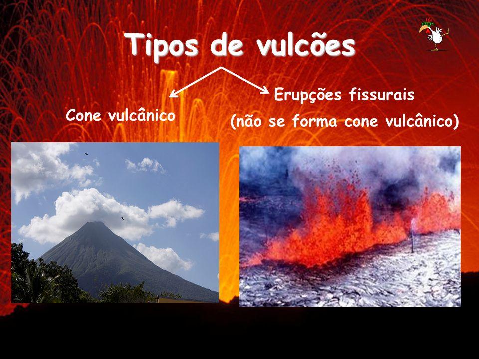 (não se forma cone vulcânico)