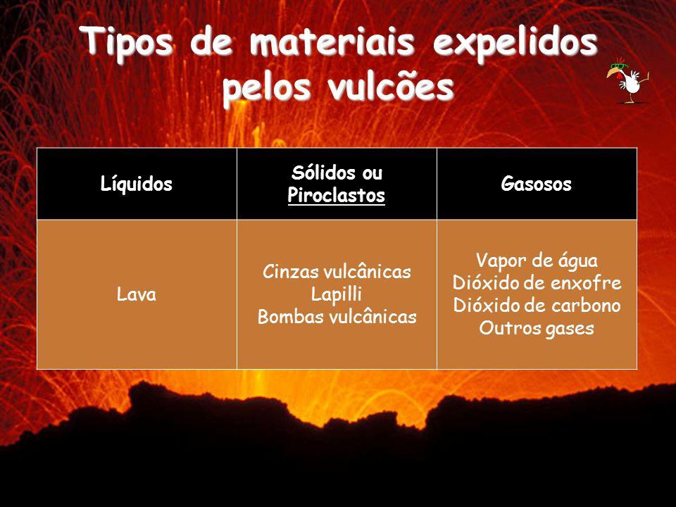 Tipos de materiais expelidos pelos vulcões