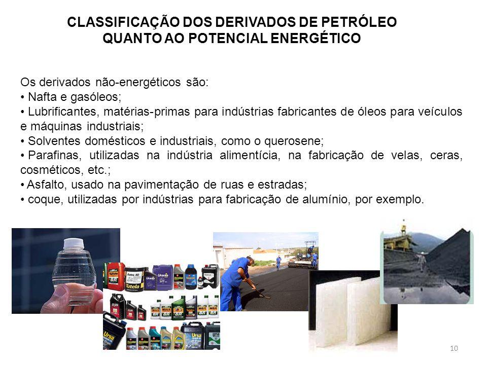 CLASSIFICAÇÃO DOS DERIVADOS DE PETRÓLEO QUANTO AO POTENCIAL ENERGÉTICO