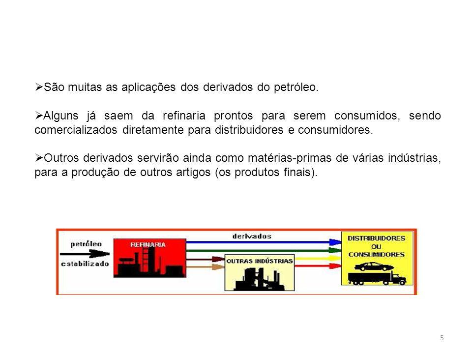 São muitas as aplicações dos derivados do petróleo.