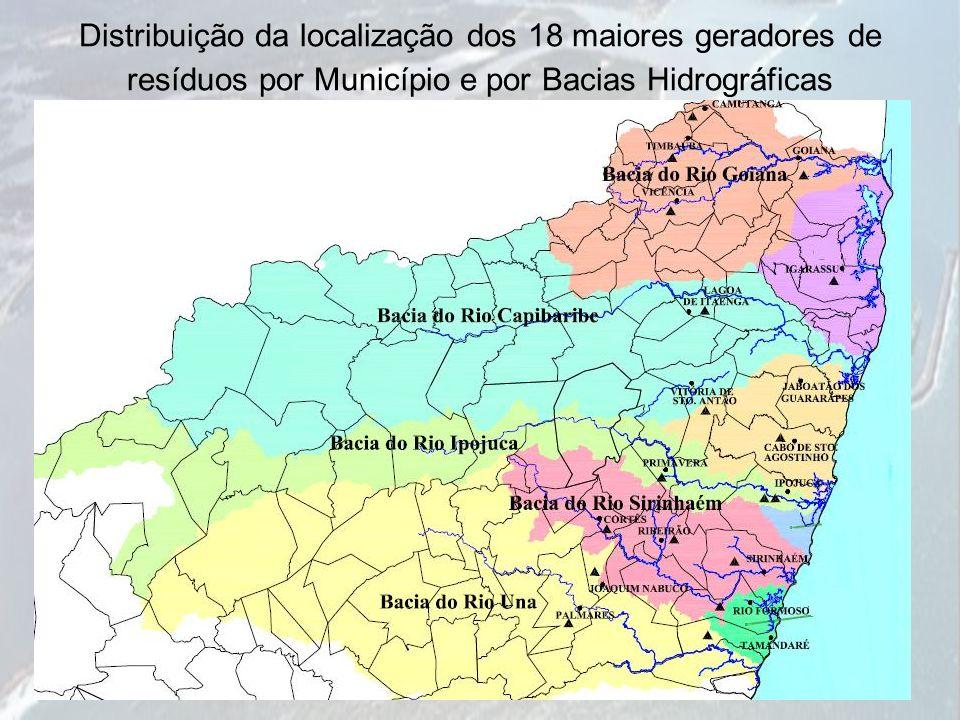 Distribuição da localização dos 18 maiores geradores de resíduos por Município e por Bacias Hidrográficas