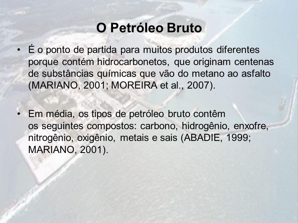 O Petróleo Bruto