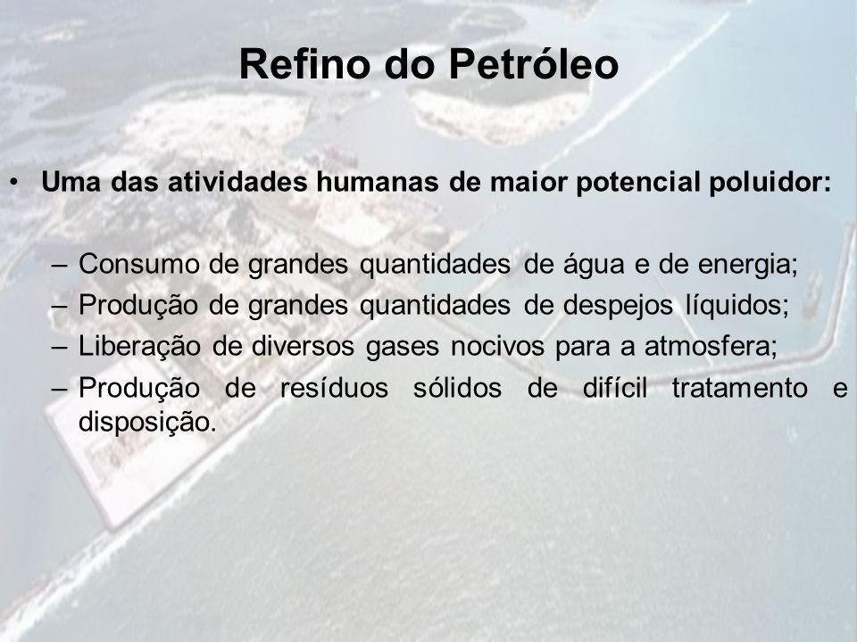 Refino do Petróleo Uma das atividades humanas de maior potencial poluidor: Consumo de grandes quantidades de água e de energia;