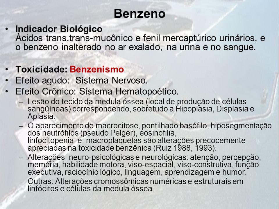 Benzeno Indicador Biológico Ácidos trans,trans-mucônico e fenil mercaptúrico urinários, e o benzeno inalterado no ar exalado, na urina e no sangue.