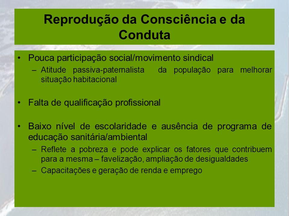 Reprodução da Consciência e da Conduta