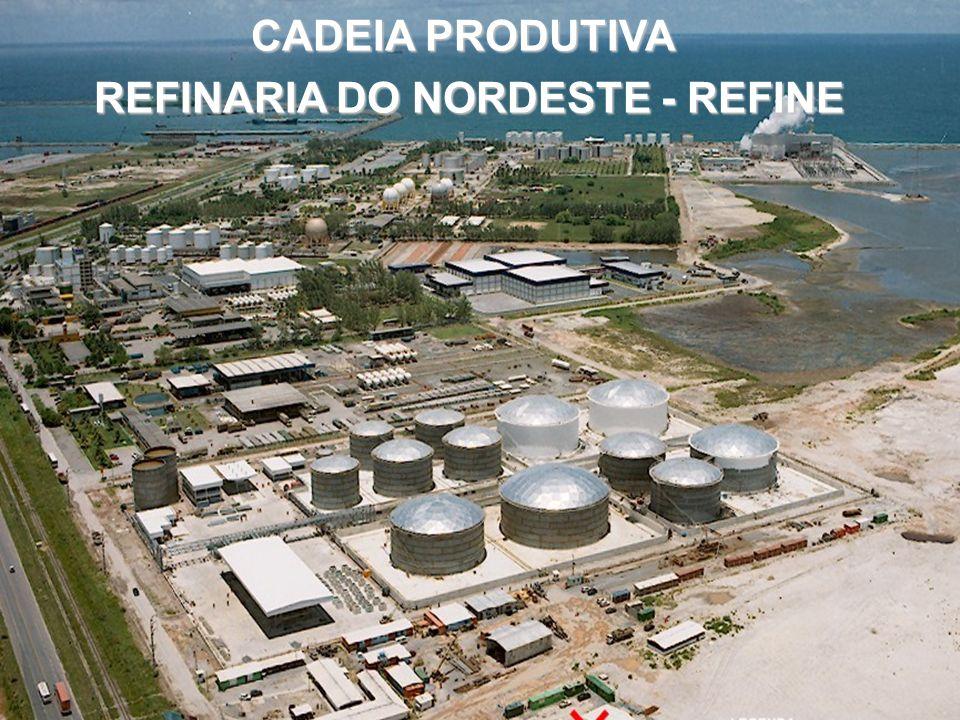 REFINARIA DO NORDESTE - REFINE