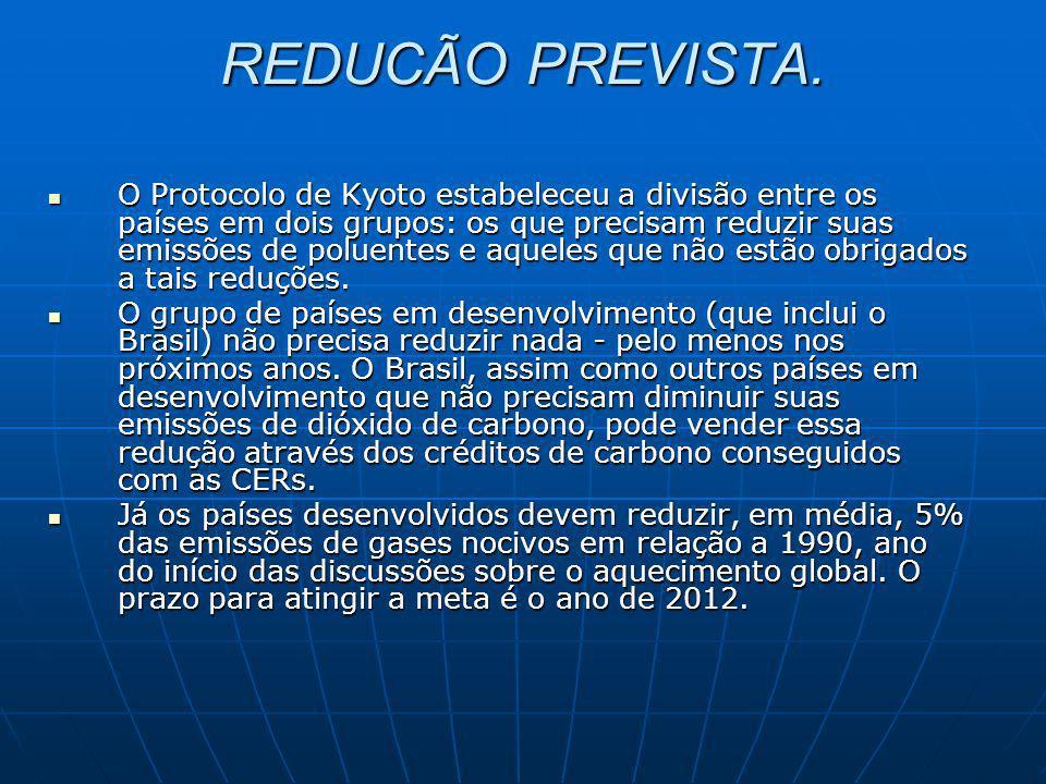REDUCÃO PREVISTA.