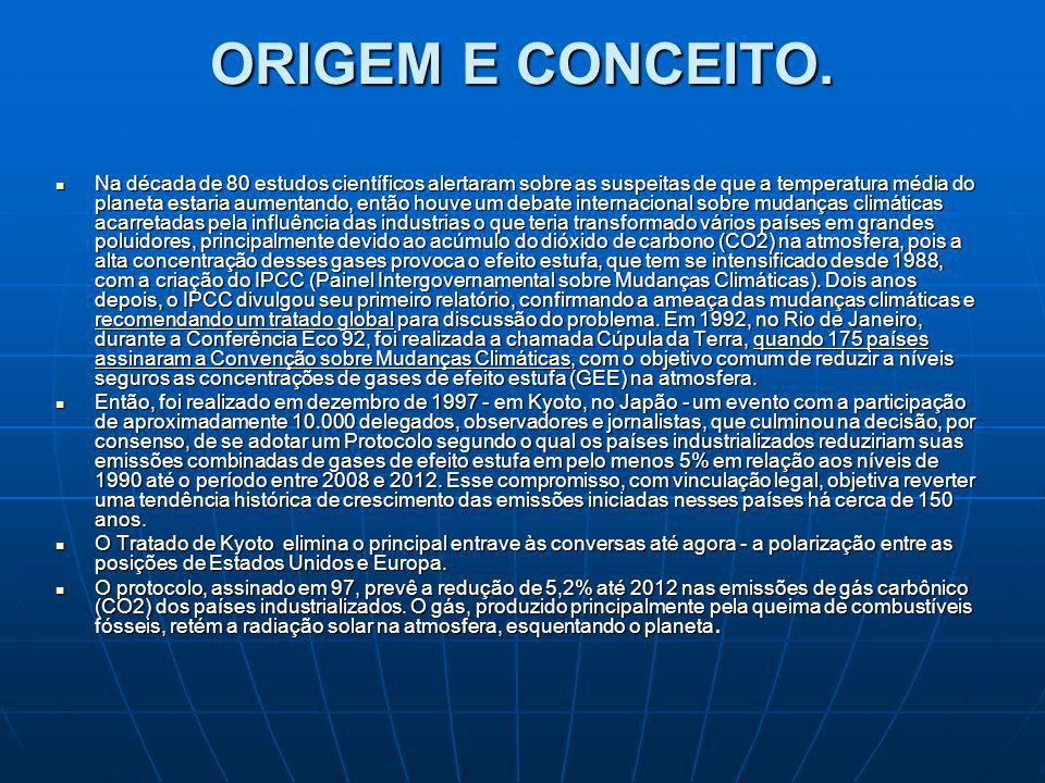 ORIGEM E CONCEITO.