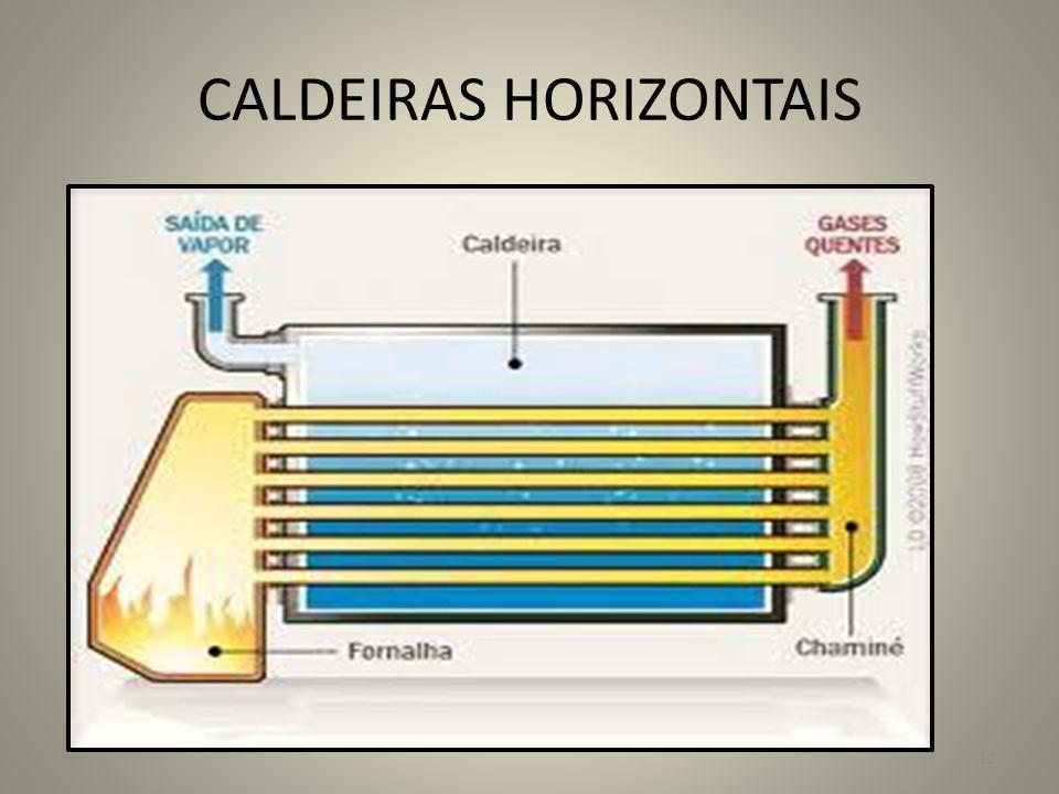 CALDEIRAS HORIZONTAIS