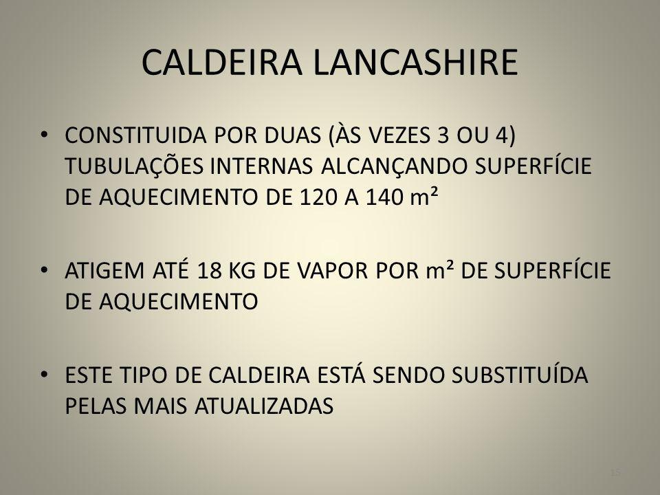 CALDEIRA LANCASHIRE CONSTITUIDA POR DUAS (ÀS VEZES 3 OU 4) TUBULAÇÕES INTERNAS ALCANÇANDO SUPERFÍCIE DE AQUECIMENTO DE 120 A 140 m².