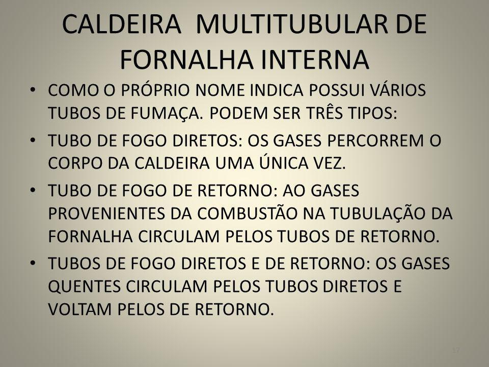 CALDEIRA MULTITUBULAR DE FORNALHA INTERNA