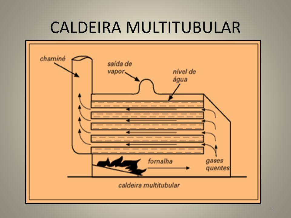 CALDEIRA MULTITUBULAR