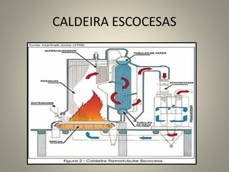 CALDEIRA ESCOCESAS