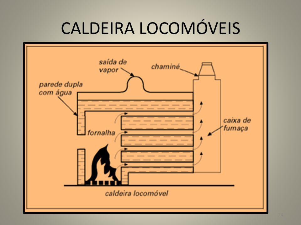 CALDEIRA LOCOMÓVEIS