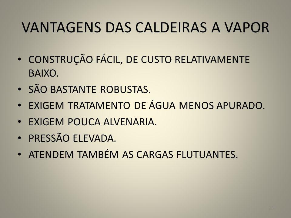 VANTAGENS DAS CALDEIRAS A VAPOR