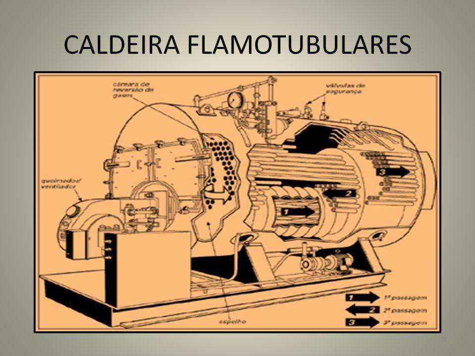 CALDEIRA FLAMOTUBULARES