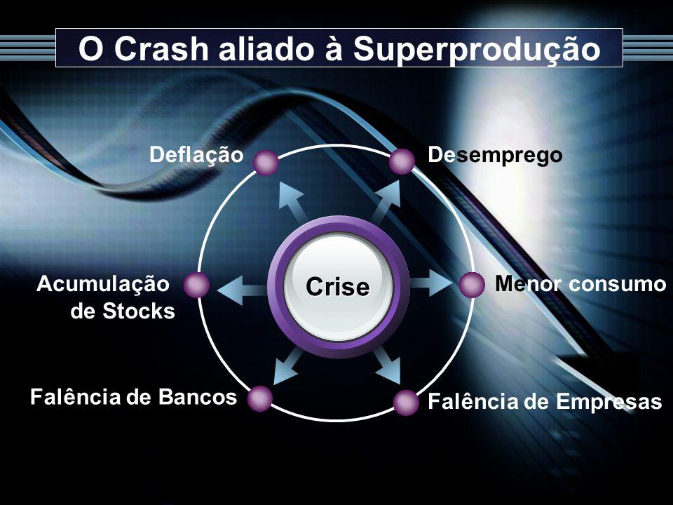 O Crash aliado à Superprodução